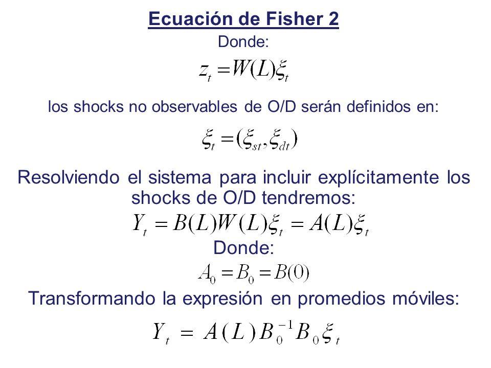 Ecuación de Fisher 2 Donde: los shocks no observables de O/D serán definidos en: Resolviendo el sistema para incluir explícitamente los shocks de O/D