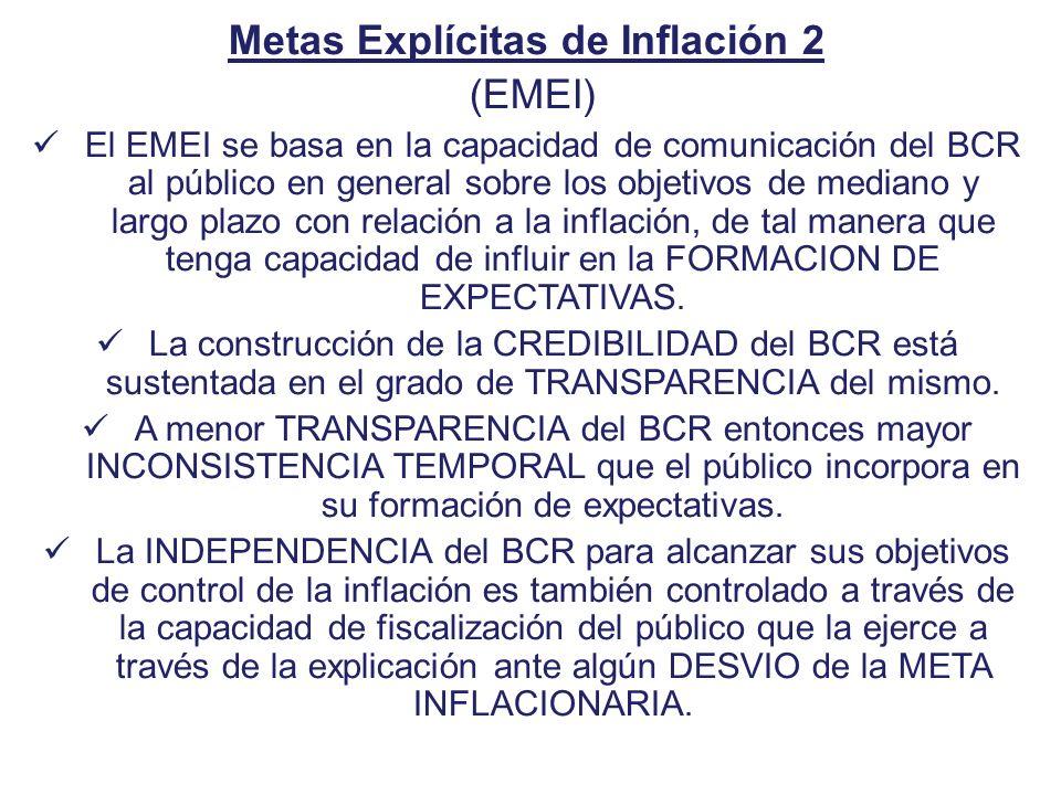 Metas Explícitas de Inflación 2 (EMEI) El EMEI se basa en la capacidad de comunicación del BCR al público en general sobre los objetivos de mediano y