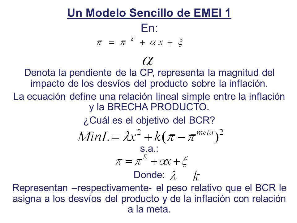 Un Modelo Sencillo de EMEI 1 En: Denota la pendiente de la CP, representa la magnitud del impacto de los desvíos del producto sobre la inflación. La e