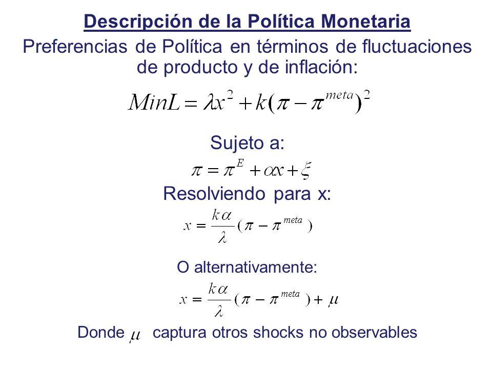 Descripción de la Política Monetaria Preferencias de Política en términos de fluctuaciones de producto y de inflación: Sujeto a: Resolviendo para x: O