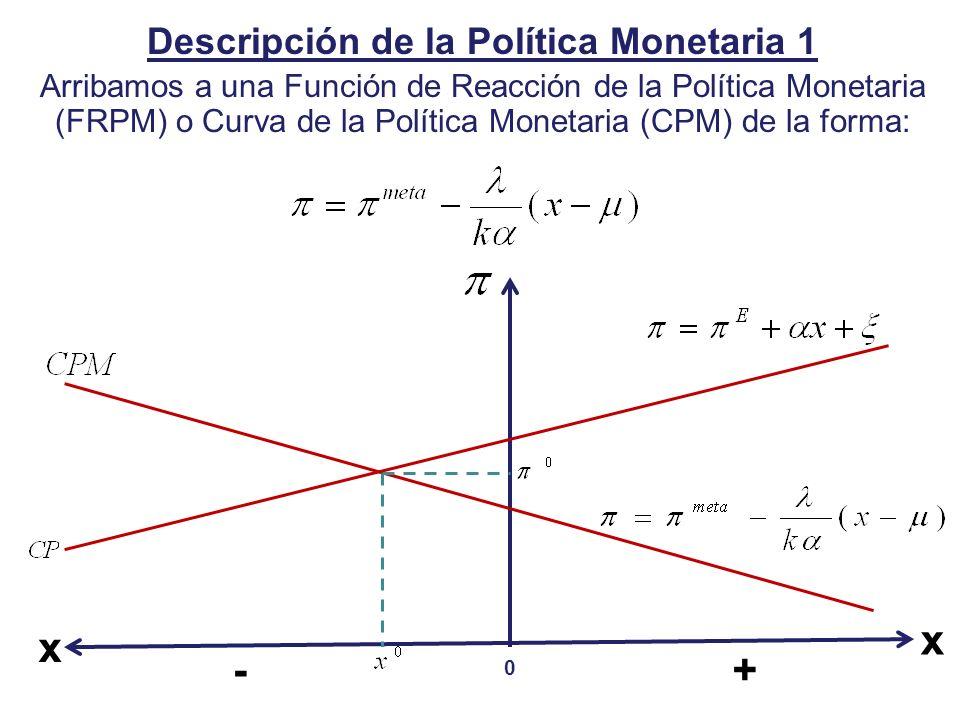 Descripción de la Política Monetaria 1 Arribamos a una Función de Reacción de la Política Monetaria (FRPM) o Curva de la Política Monetaria (CPM) de l