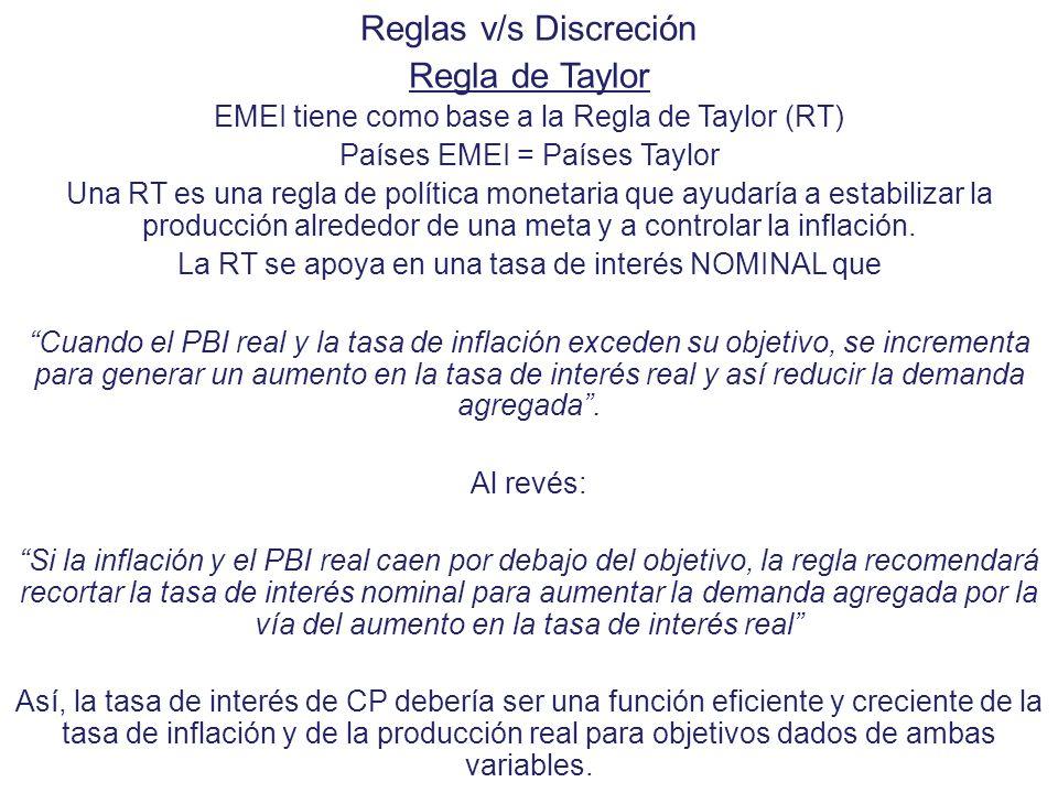 Reglas v/s Discreción Regla de Taylor EMEI tiene como base a la Regla de Taylor (RT) Países EMEI = Países Taylor Una RT es una regla de política monet
