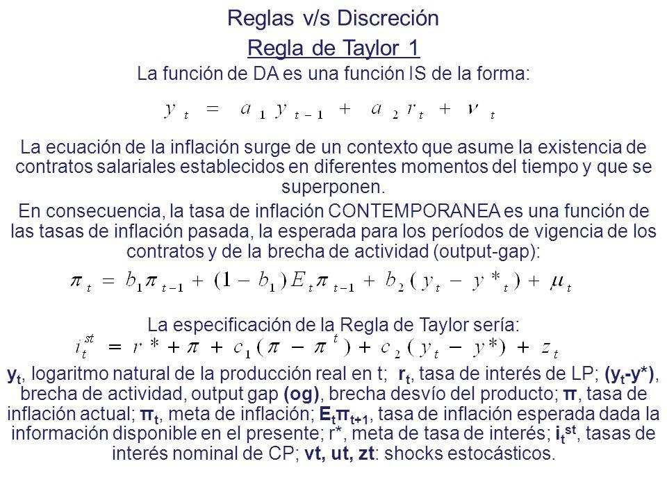 Reglas v/s Discreción Regla de Taylor 1 La función de DA es una función IS de la forma: La ecuación de la inflación surge de un contexto que asume la
