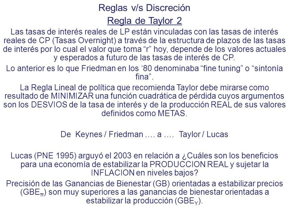 Reglas v/s Discreción Regla de Taylor 2 Las tasas de interés reales de LP están vinculadas con las tasas de interés reales de CP (Tasas Overnight) a t