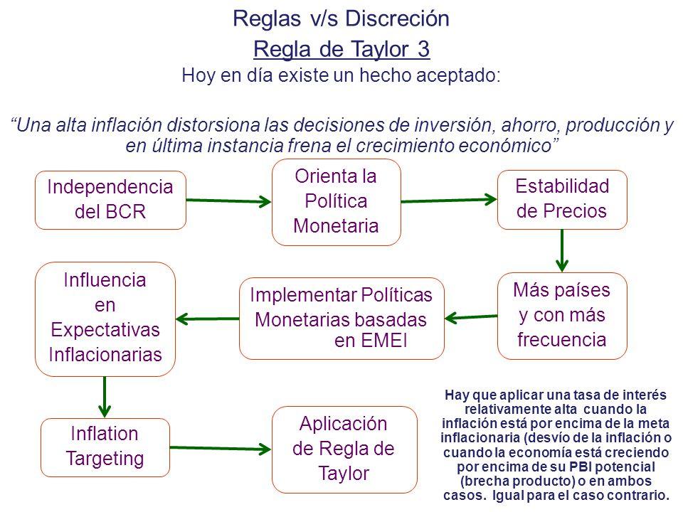Reglas v/s Discreción Regla de Taylor 3 Hoy en día existe un hecho aceptado: Una alta inflación distorsiona las decisiones de inversión, ahorro, produ