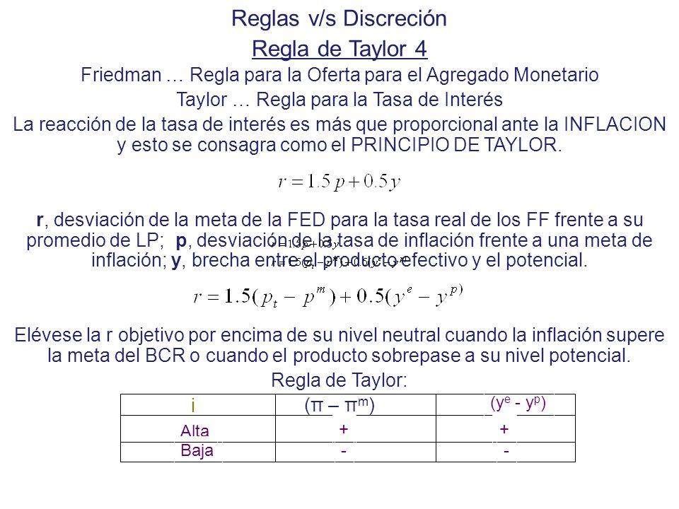 Reglas v/s Discreción Regla de Taylor 4 Friedman … Regla para la Oferta para el Agregado Monetario Taylor … Regla para la Tasa de Interés La reacción