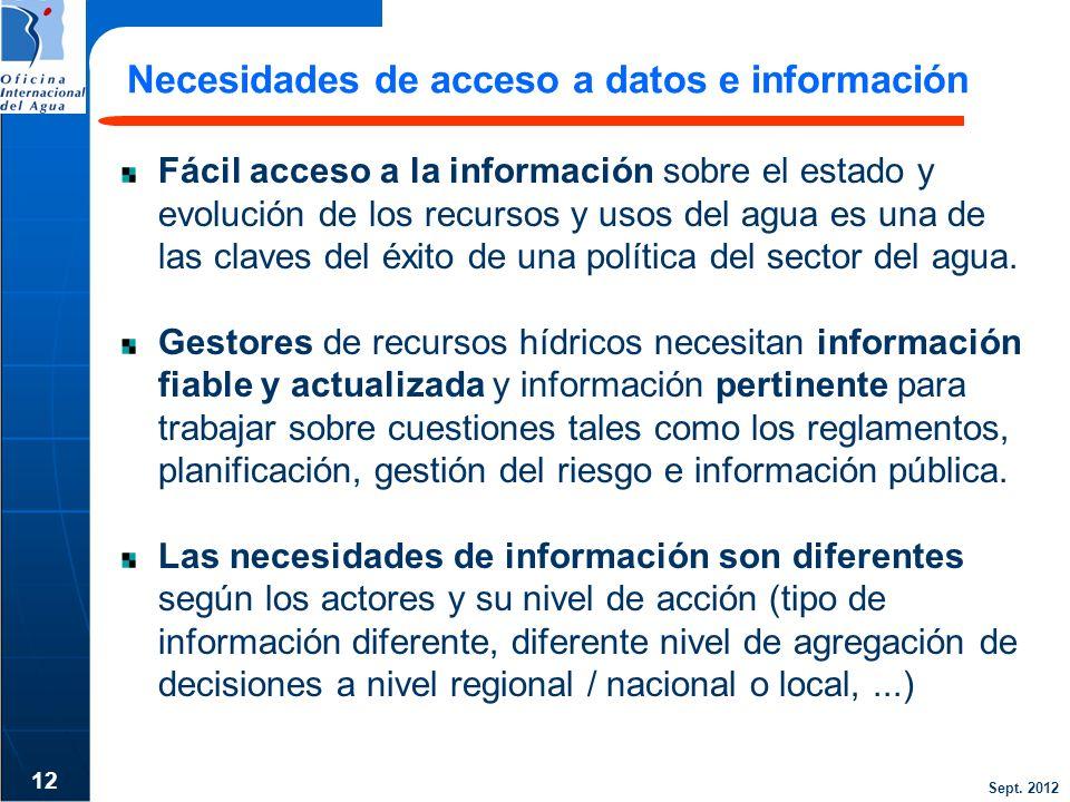 Sept. 2012 Necesidades de acceso a datos e información Fácil acceso a la información sobre el estado y evolución de los recursos y usos del agua es un
