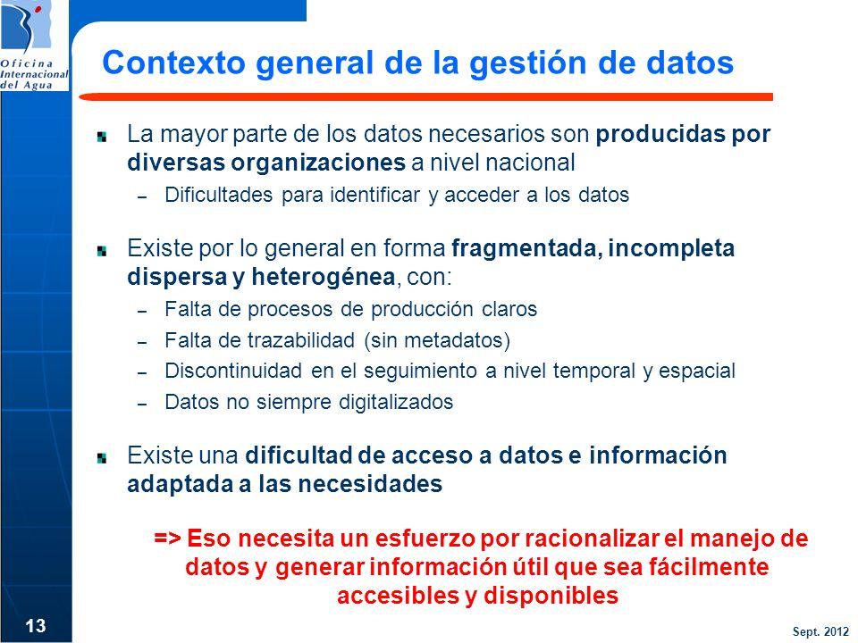 Sept. 2012 Contexto general de la gestión de datos La mayor parte de los datos necesarios son producidas por diversas organizaciones a nivel nacional
