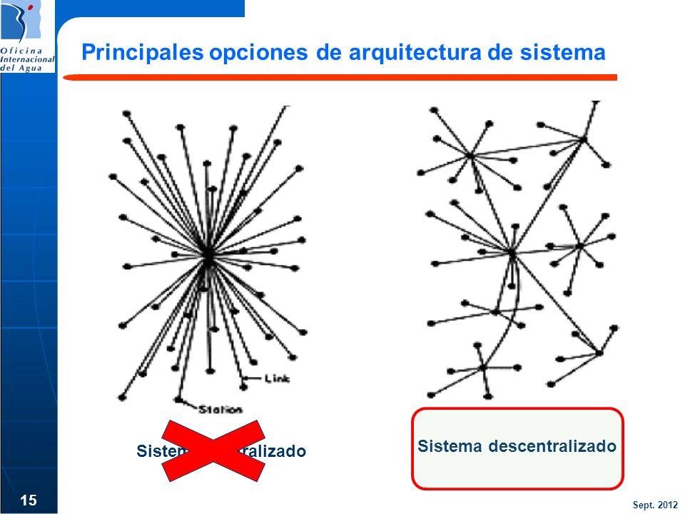 Sept. 2012 Principales opciones de arquitectura de sistema 15 Sistema centralizado Sistema descentralizado