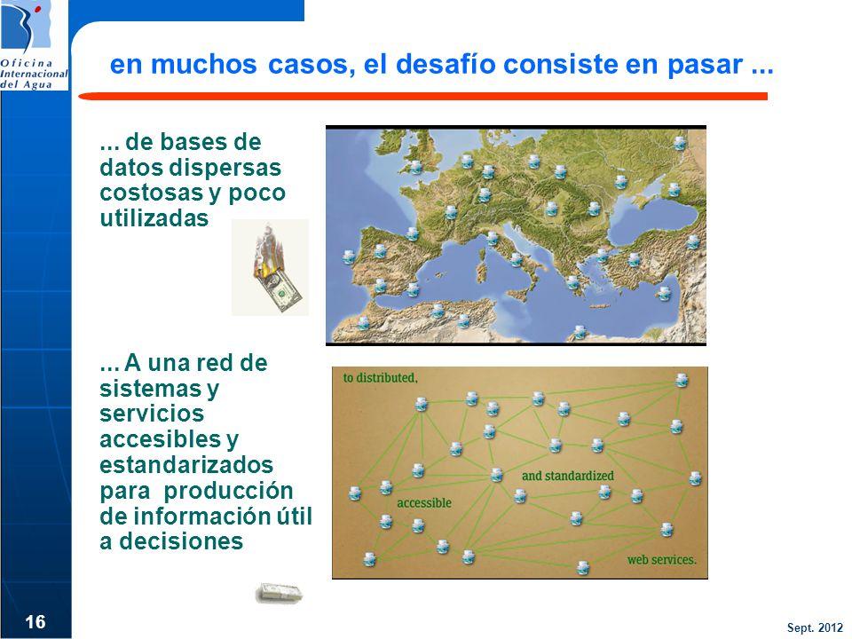 Sept. 2012 en muchos casos, el desafío consiste en pasar... 16... de bases de datos dispersas costosas y poco utilizadas... A una red de sistemas y se
