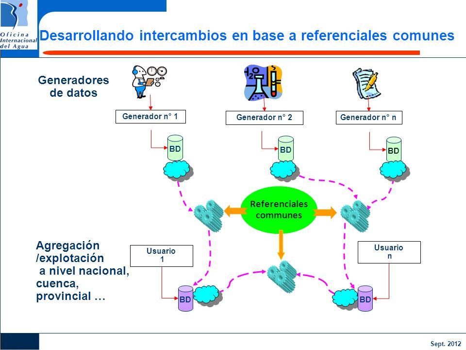 Sept. 2012 Desarrollando intercambios en base a referenciales comunes Generadores de datos Generador n° 1 BD Generador n° 2 BD Generador n° n BD Refer