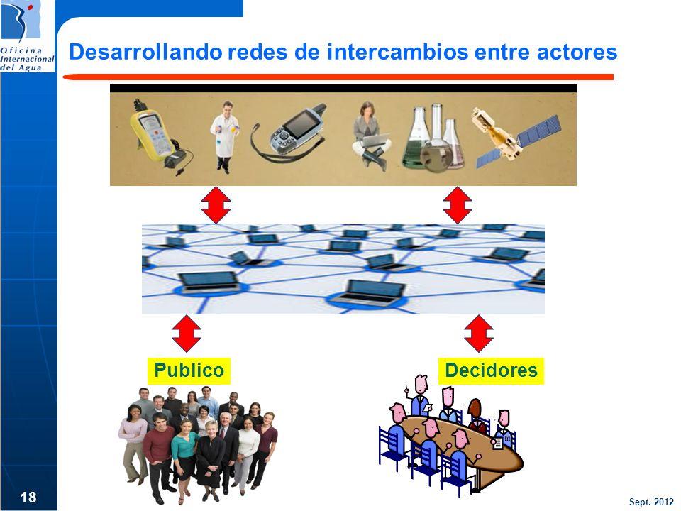 Sept. 2012 Desarrollando redes de intercambios entre actores 18 PublicoDecidores