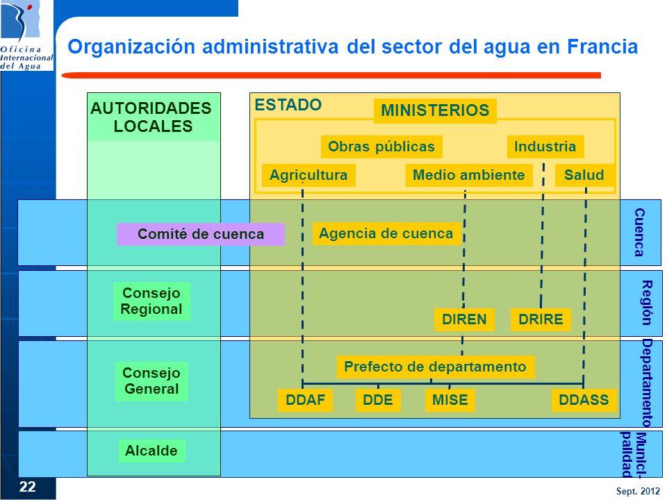 Sept. 2012 22 AUTORIDADES LOCALES Organización administrativa del sector del agua en Francia ESTADO MINISTERIOS Medio ambiente Industria Salud Obras p