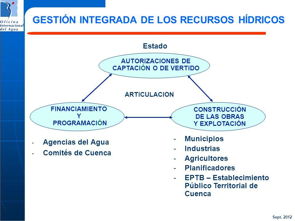 Sept. 2012 29 GESTIÓN INTEGRADA DE LOS RECURSOS HÍDRICOS - Agencias del Agua - Comités de Cuenca ARTICULACION FINANCIAMIENTO Y PROGRAMACIÓN CONSTRUCCI