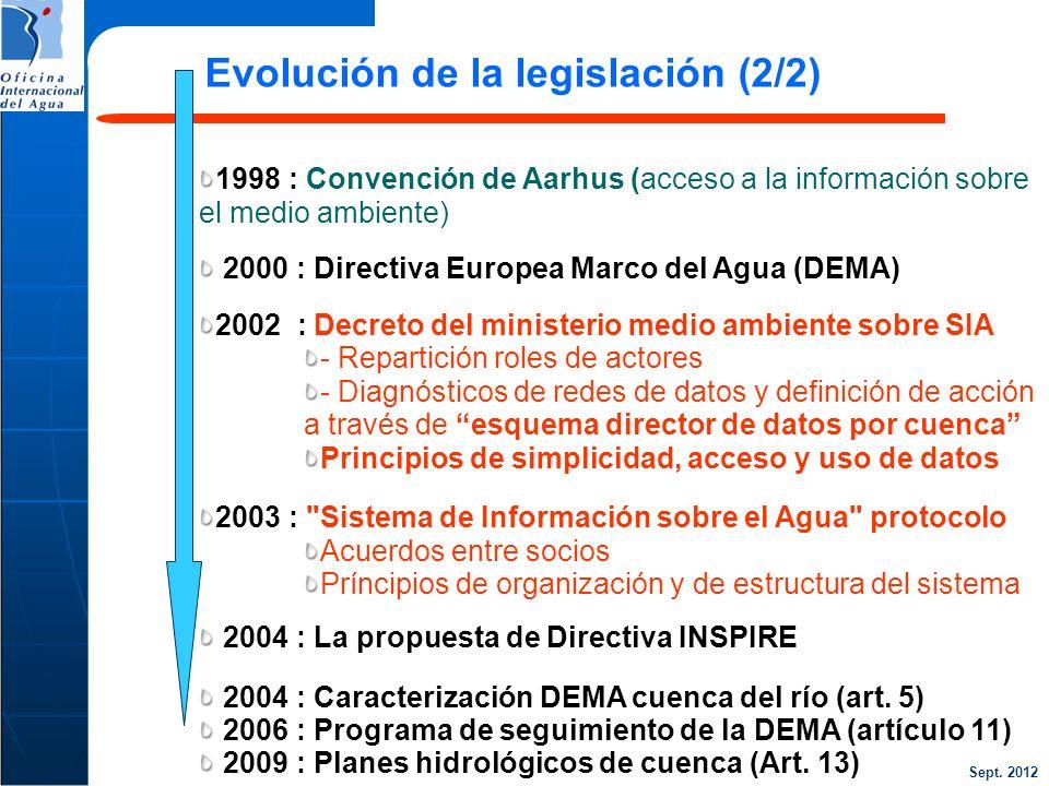 Sept. 2012 1998 : Convención de Aarhus (acceso a la información sobre el medio ambiente) 2000 : Directiva Europea Marco del Agua (DEMA) 2002 : Decreto
