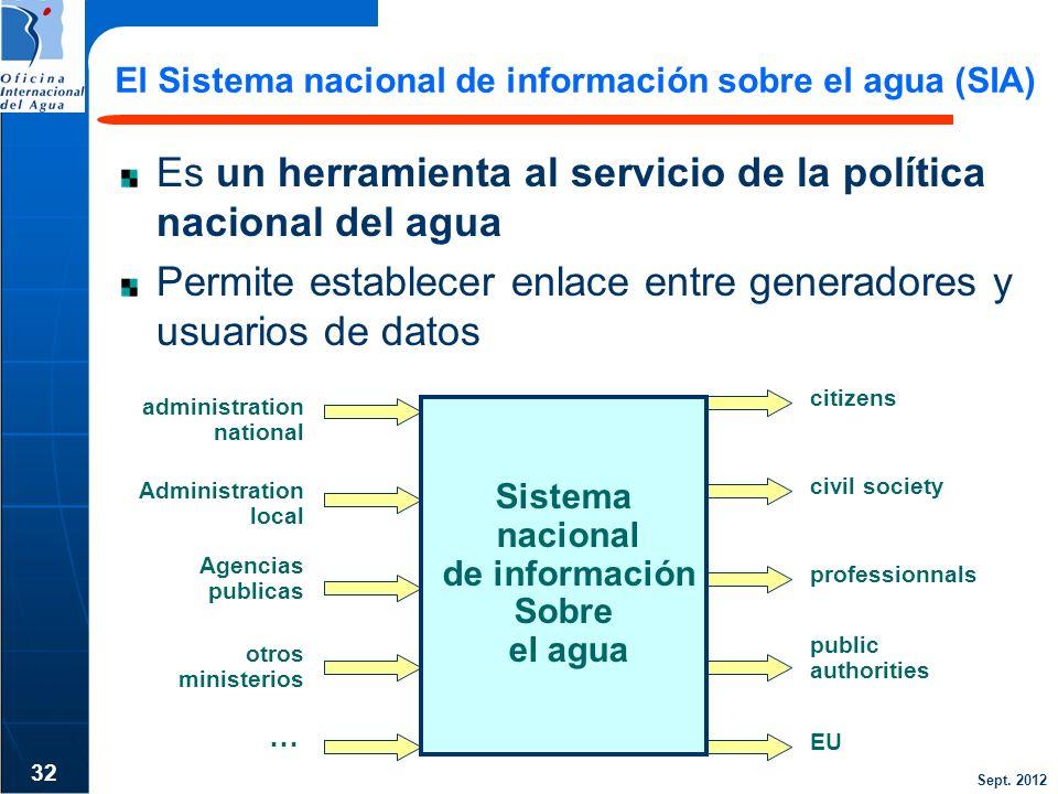 Sept. 2012 El Sistema nacional de información sobre el agua (SIA) Es un herramienta al servicio de la política nacional del agua Permite establecer en