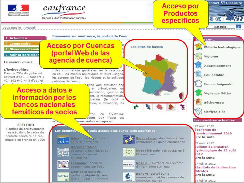 Sept. 2012 36 Acceso por Productos específicos Acceso por Cuencas (portal Web de las agencia de cuenca) Acceso a datos e información por los bancos na