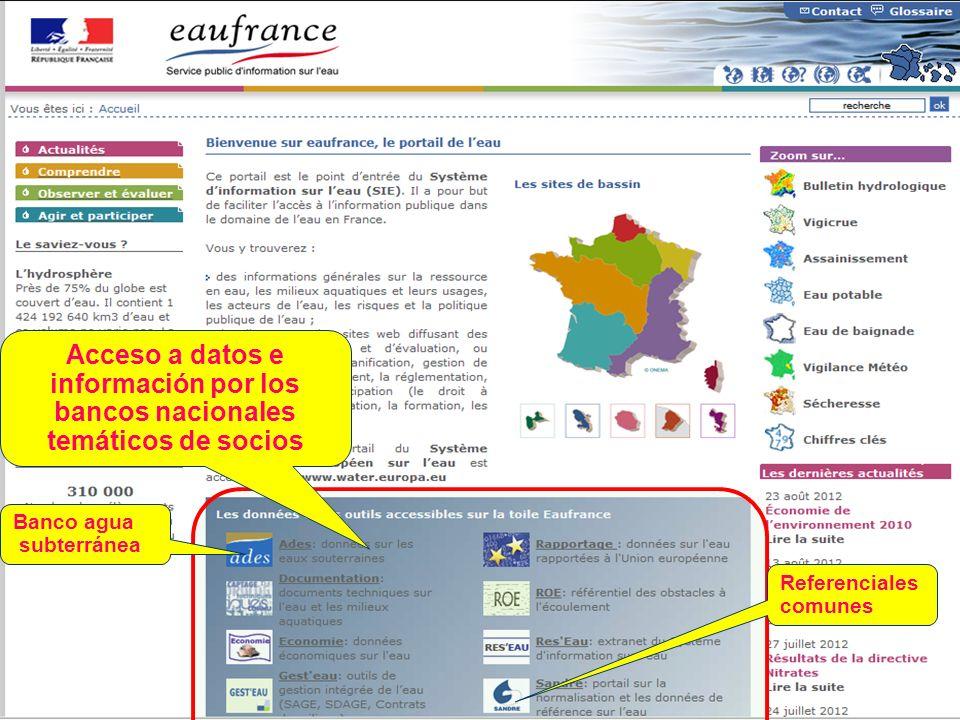 Sept. 2012 37 Banco agua subterránea Referenciales comunes Acceso a datos e información por los bancos nacionales temáticos de socios