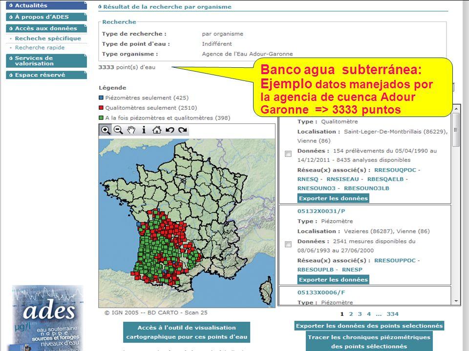 Sept. 2012 39 Banco agua subterránea: Ejemplo datos manejados por la agencia de cuenca Adour Garonne => 3333 puntos