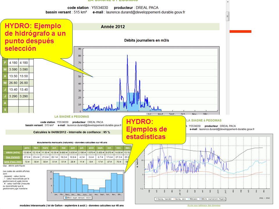 Sept. 2012 42 HYDRO: Ejemplo de hidrógrafo a un punto después selección HYDRO: Ejemplos de estadísticas