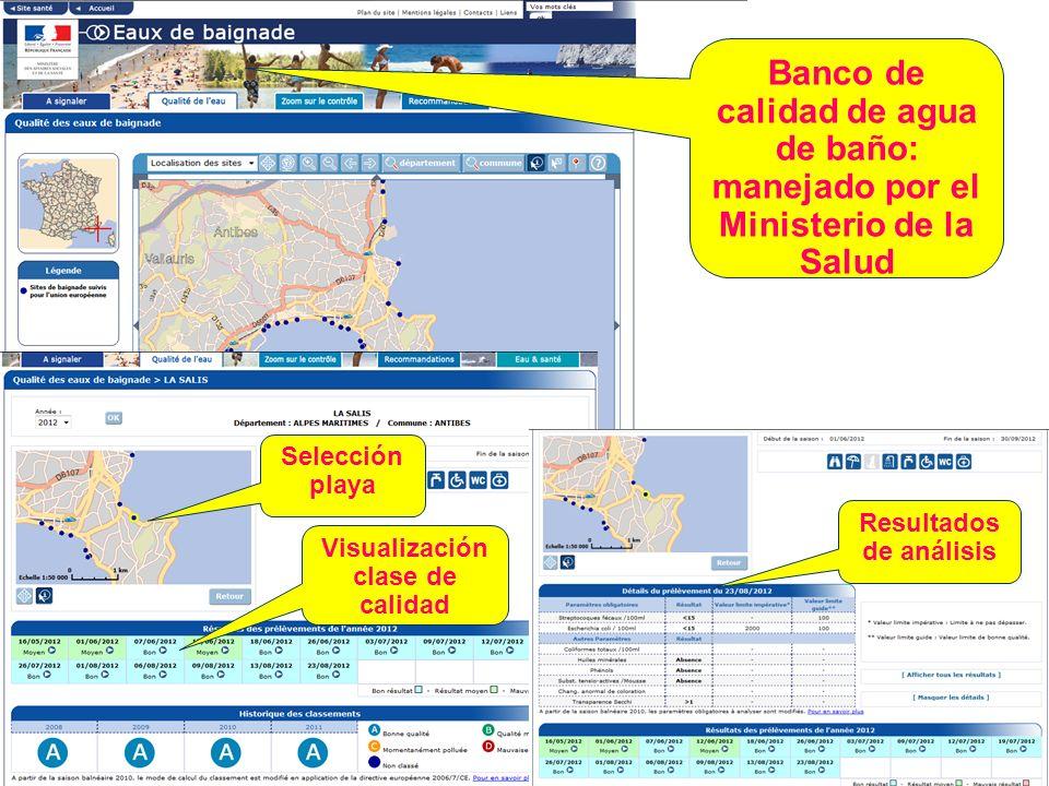 Sept. 2012 46 Banco de calidad de agua de baño: manejado por el Ministerio de la Salud Selección playa Visualización clase de calidad Resultados de an