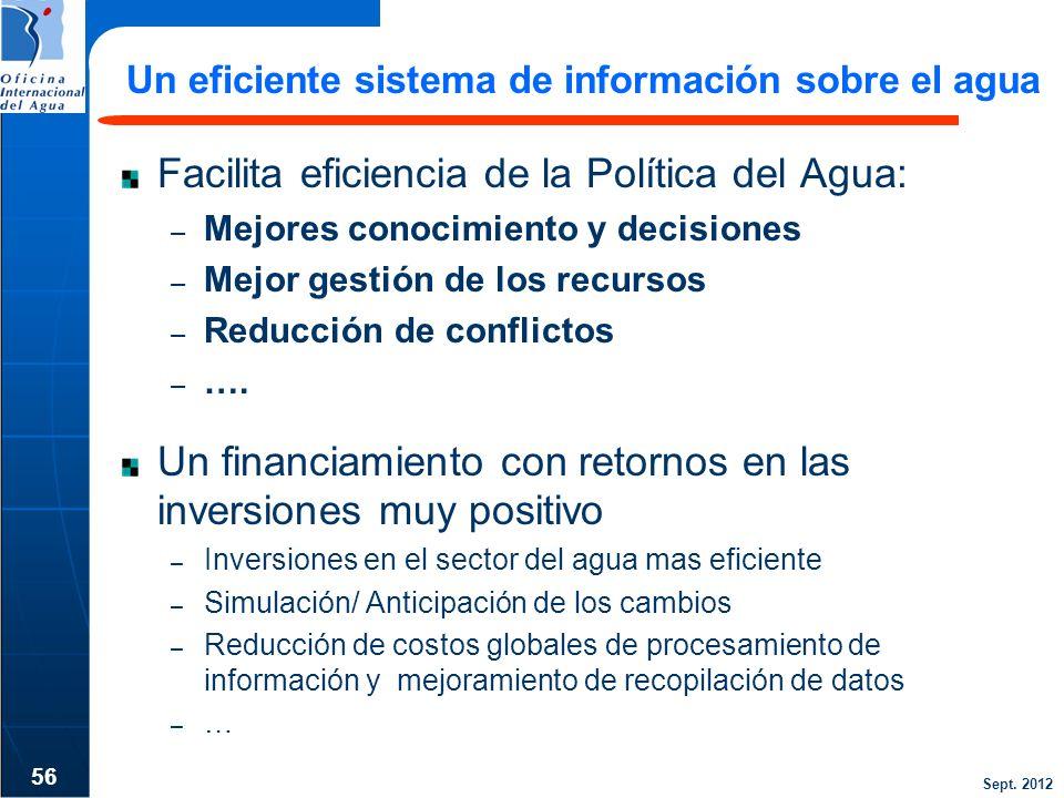 Sept. 2012 Un eficiente sistema de información sobre el agua Facilita eficiencia de la Política del Agua: – Mejores conocimiento y decisiones – Mejor