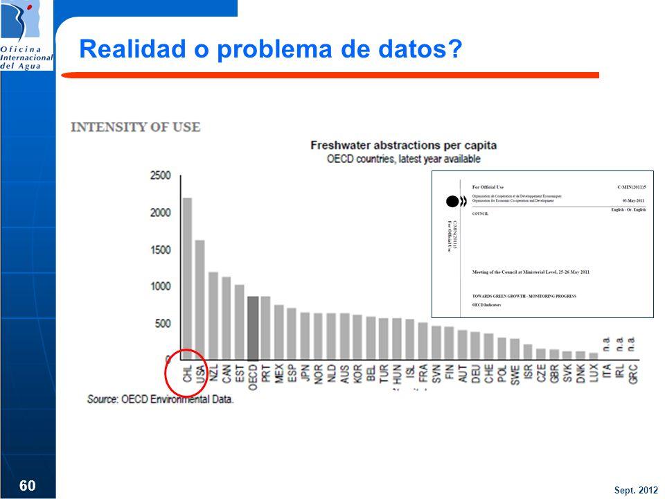 Sept. 2012 Realidad o problema de datos? 60