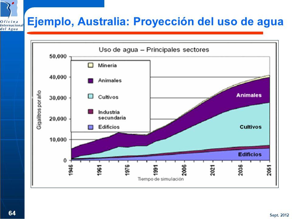 Sept. 2012 Ejemplo, Australia: Proyección del uso de agua 64