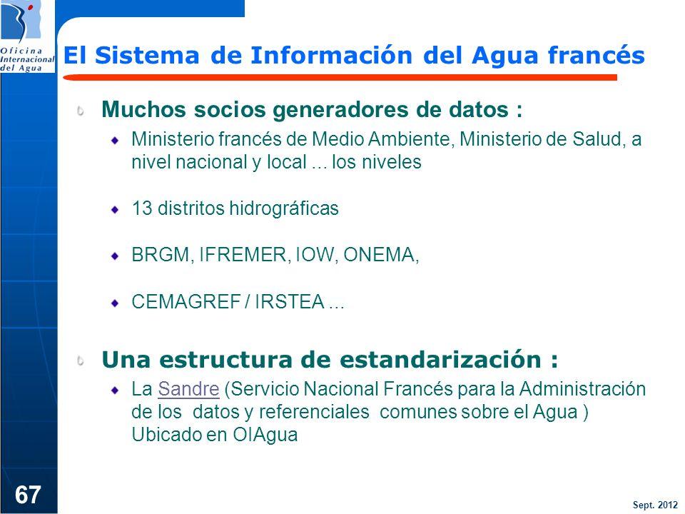 Sept. 2012 Muchos socios generadores de datos : Ministerio francés de Medio Ambiente, Ministerio de Salud, a nivel nacional y local... los niveles 13