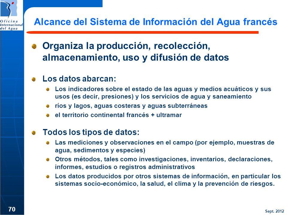 Sept. 2012 Alcance del Sistema de Información del Agua francés Organiza la producción, recolección, almacenamiento, uso y difusión de datos Los datos