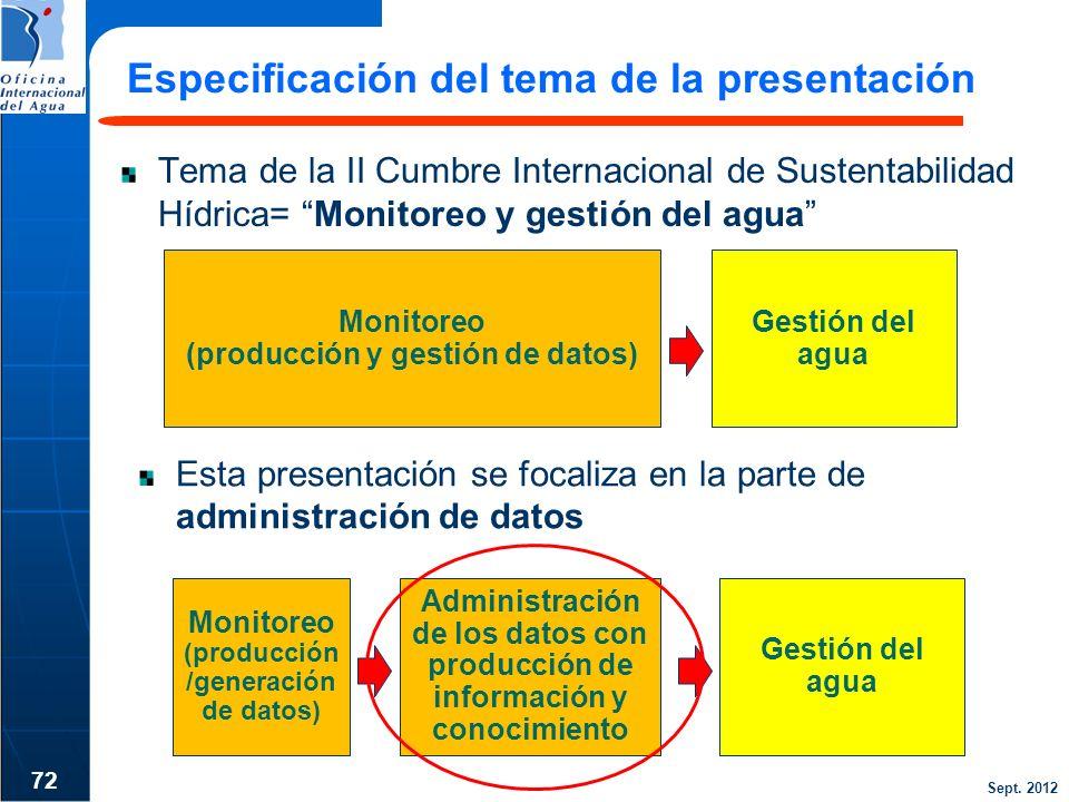 Sept. 2012 Tema de la II Cumbre Internacional de Sustentabilidad Hídrica= Monitoreo y gestión del agua 72 Especificación del tema de la presentación M