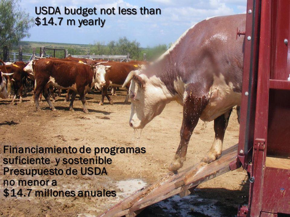 USDA budget not less than $14.7 m yearly Financiamiento de programas suficiente y sostenible Presupuesto de USDA no menor a $14.7 millones anuales
