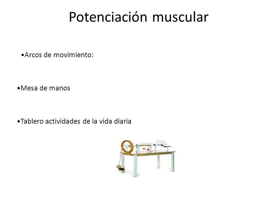 Potenciación muscular Arcos de movimiento: Mesa de manos Tablero actividades de la vida diaria