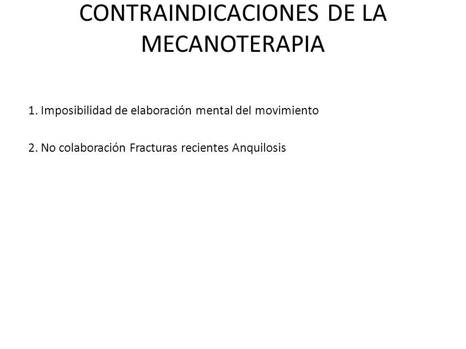 CONTRAINDICACIONES DE LA MECANOTERAPIA 1. Imposibilidad de elaboración mental del movimiento 2. No colaboración Fracturas recientes Anquilosis