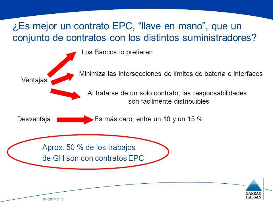 1045\BT\16\ 15 ¿Es mejor un contrato EPC, llave en mano, que un conjunto de contratos con los distintos suministradores? Ventajas Los Bancos lo prefie