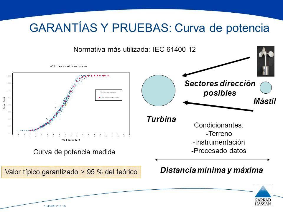 1045\BT\16\ 16 GARANTÍAS Y PRUEBAS: Curva de potencia Mástil Sectores dirección posibles Turbina Condicionantes: -Terreno -Instrumentación -Procesado