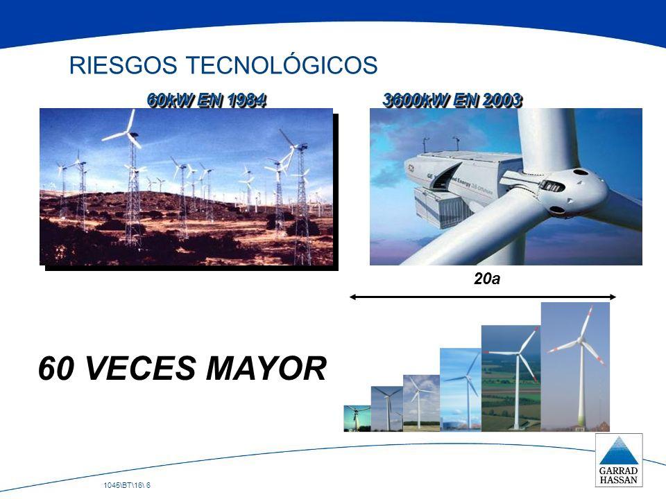 1045\BT\16\ 6 RIESGOS TECNOLÓGICOS 60kW EN 1984 3600kW EN 2003 60 VECES MAYOR 20a