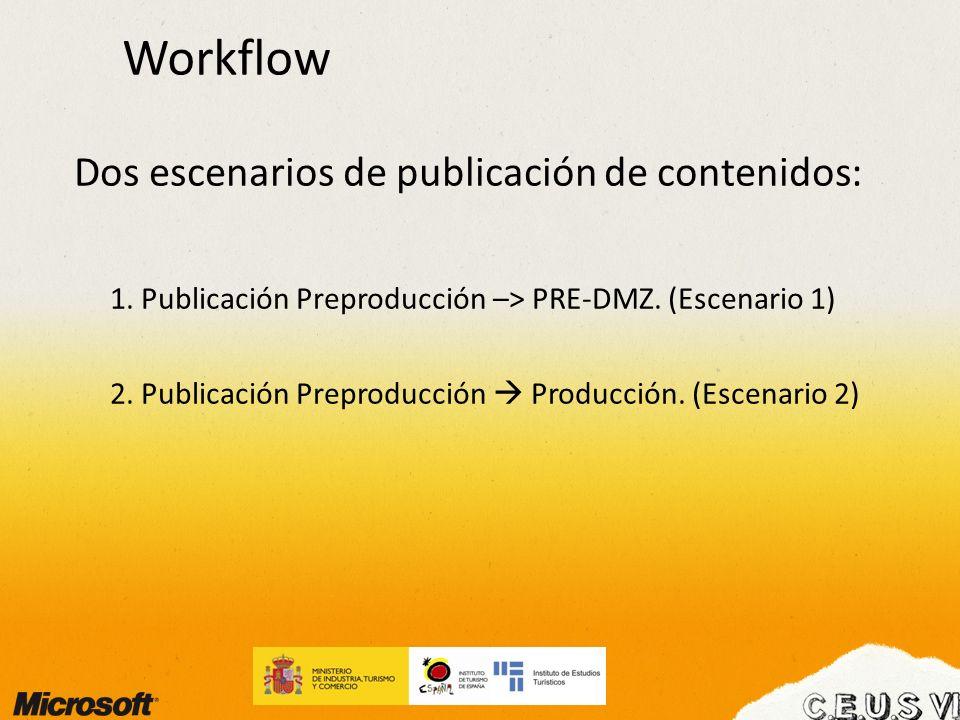 Workflow Dos escenarios de publicación de contenidos: 1. Publicación Preproducción –> PRE-DMZ. (Escenario 1) 2. Publicación Preproducción Producción.