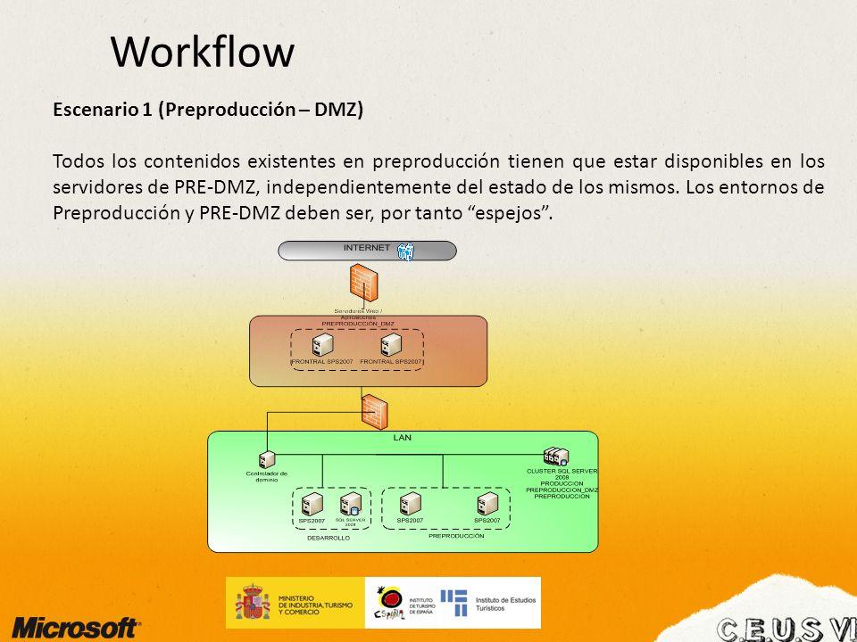 Workflow Escenario 1 (Preproducción – DMZ) Todos los contenidos existentes en preproducción tienen que estar disponibles en los servidores de PRE-DMZ,