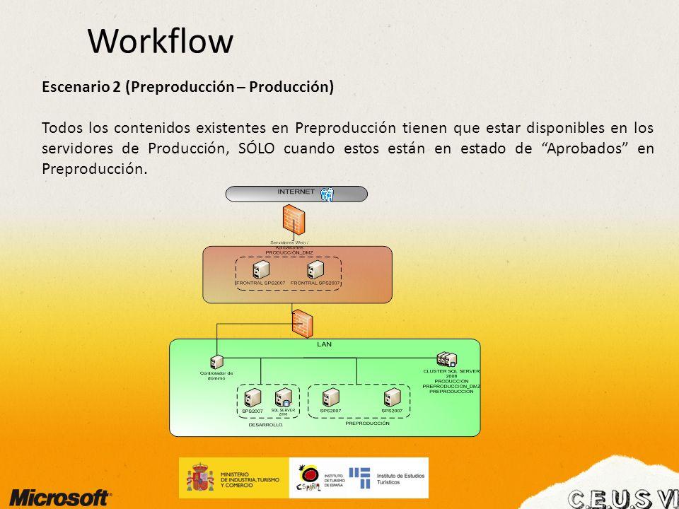Workflow Escenario 2 (Preproducción – Producción) Todos los contenidos existentes en Preproducción tienen que estar disponibles en los servidores de P