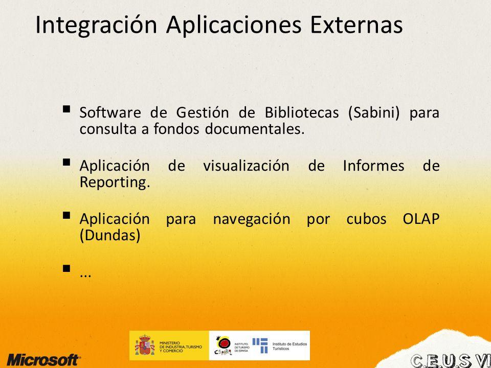 Integración Aplicaciones Externas Software de Gestión de Bibliotecas (Sabini) para consulta a fondos documentales. Aplicación de visualización de Info
