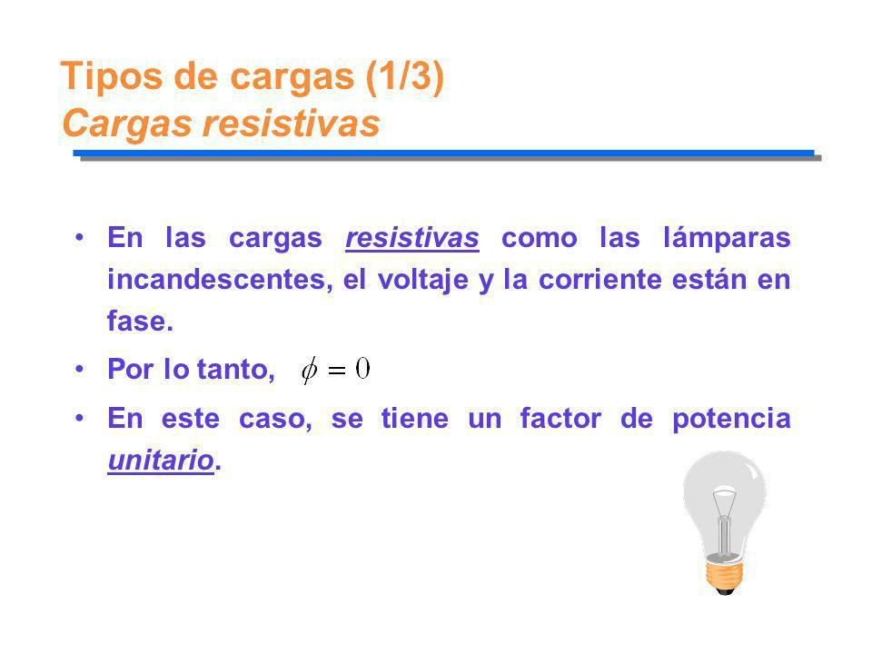 Tipos de cargas (1/3) Cargas resistivas En las cargas resistivas como las lámparas incandescentes, el voltaje y la corriente están en fase. Por lo tan
