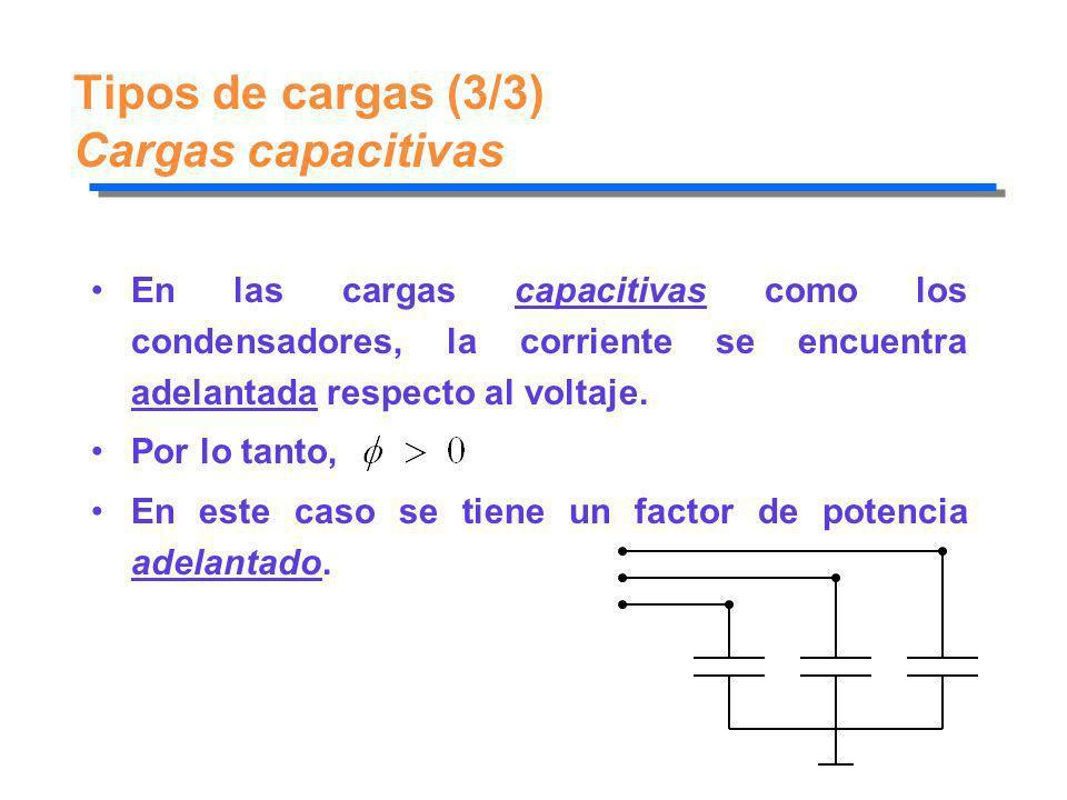 Tipos de cargas (3/3) Cargas capacitivas En las cargas capacitivas como los condensadores, la corriente se encuentra adelantada respecto al voltaje. P