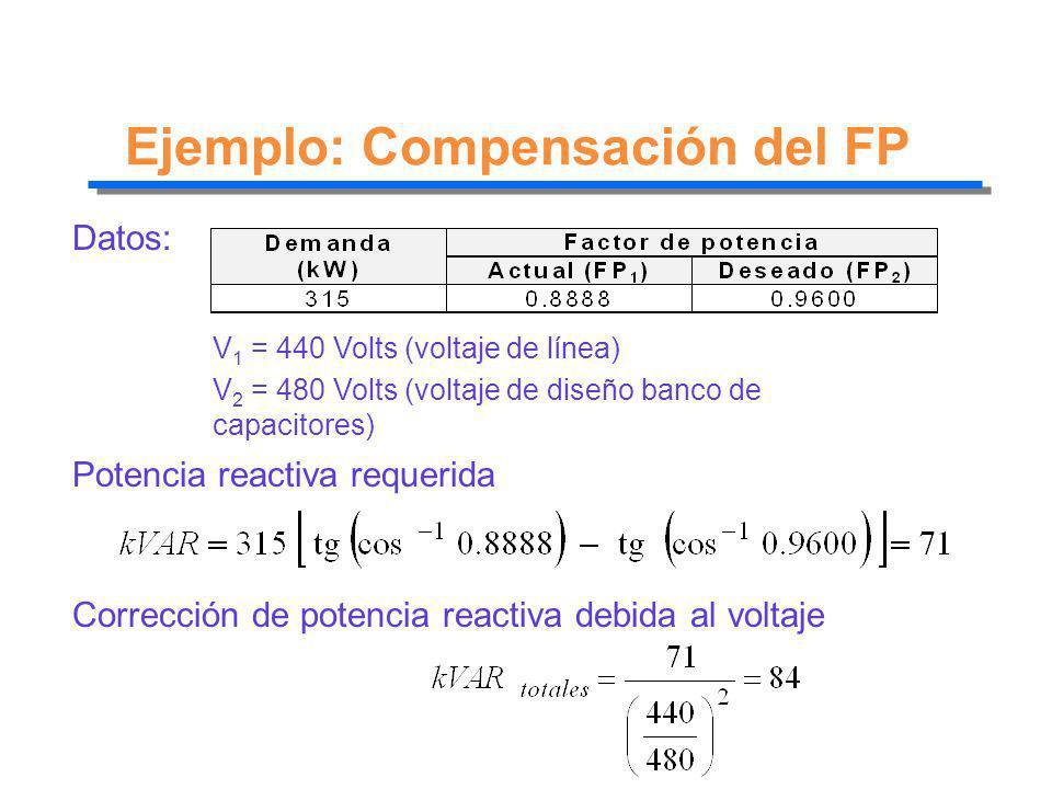 Ejemplo: Compensación del FP Datos: Potencia reactiva requerida Corrección de potencia reactiva debida al voltaje V 1 = 440 Volts (voltaje de línea) V