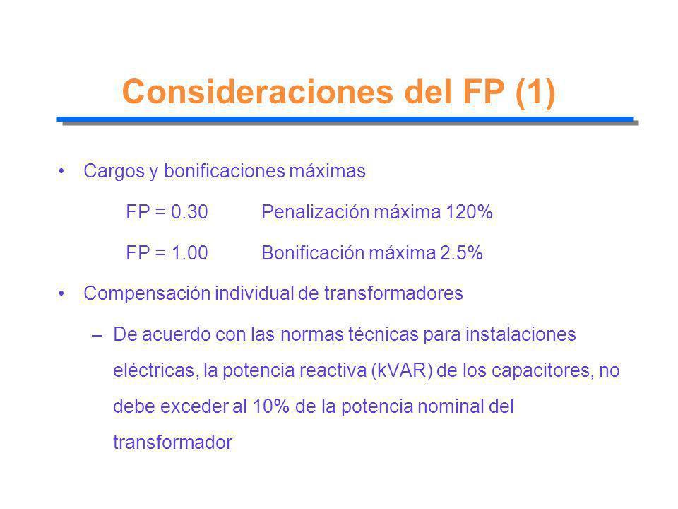 Consideraciones del FP (1) Cargos y bonificaciones máximas FP = 0.30Penalización máxima 120% FP = 1.00Bonificación máxima 2.5% Compensación individual