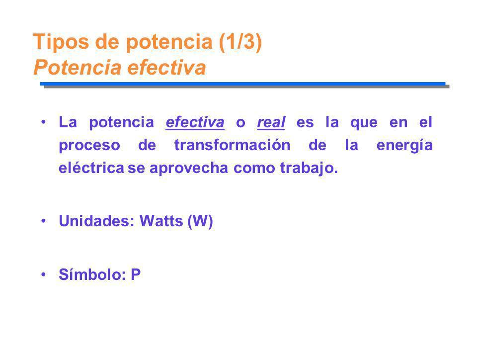 Tipos de potencia (1/3) Potencia efectiva La potencia efectiva o real es la que en el proceso de transformación de la energía eléctrica se aprovecha c