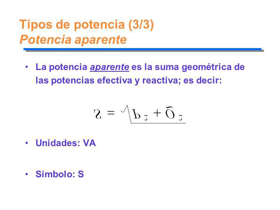Tipos de potencia (3/3) Potencia aparente La potencia aparente es la suma geométrica de las potencias efectiva y reactiva; es decir: Unidades: VA Símb
