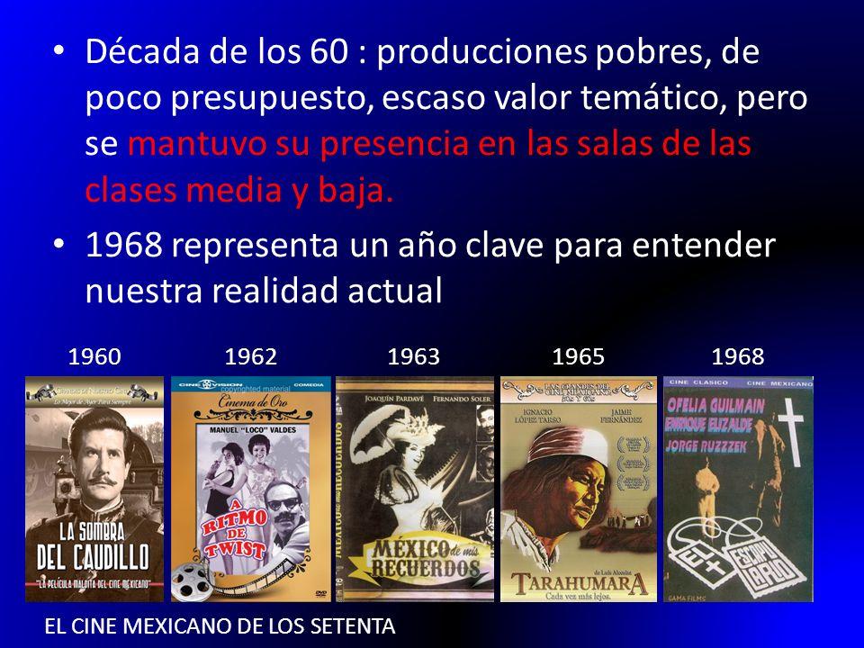 EL CINE MEXICANO DE LOS SETENTA Década de los 60 : producciones pobres, de poco presupuesto, escaso valor temático, pero se mantuvo su presencia en la