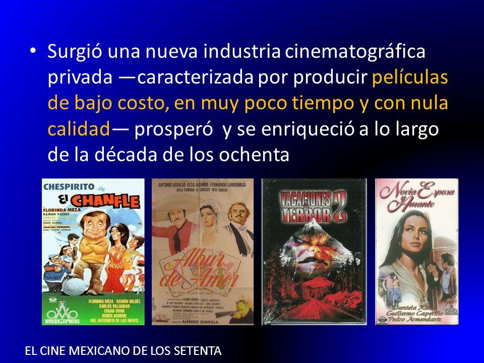 EL CINE MEXICANO DE LOS SETENTA Surgió una nueva industria cinematográfica privada caracterizada por producir películas de bajo costo, en muy poco tie