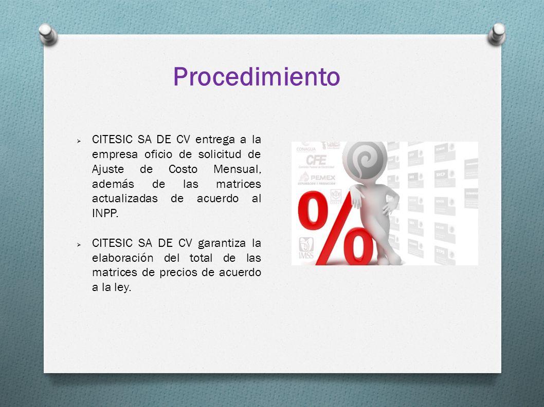 CITESIC SA DE CV entrega a la empresa oficio de solicitud de Ajuste de Costo Mensual, además de las matrices actualizadas de acuerdo al INPP. CITESIC
